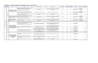 - Licensee Performance Evaluation Criteria