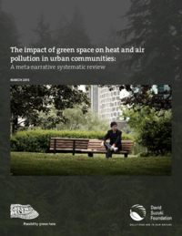 Impact of green space on heat and air pollution in urban communities